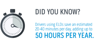 saves a driver up to 50 hours per year